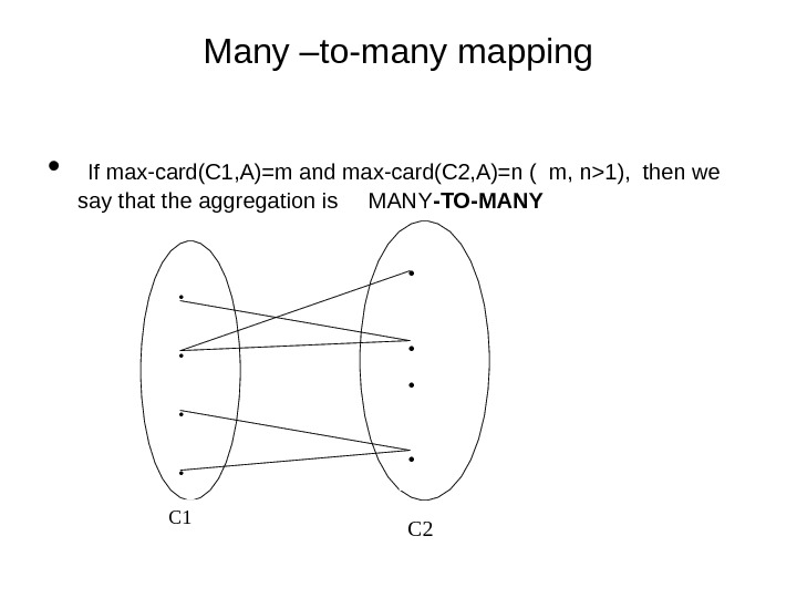 Many –to-many mapping •  If max-card(C 1, A)=m and max-card(C 2, A)=n ( m, n1),