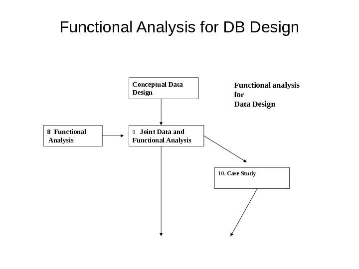 Functional Analysis for DB Design 8 Functional   Analysis 9  Joint Data and Functional