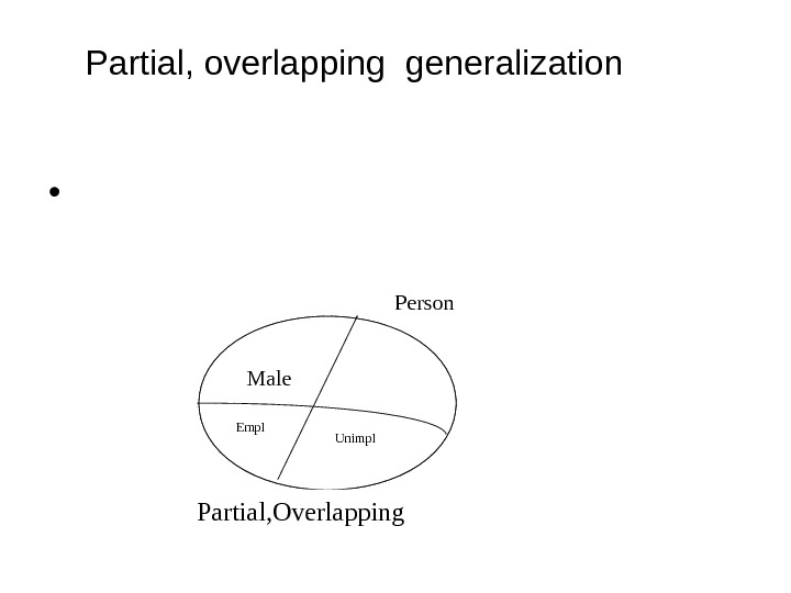 Partial, overlapping generalization •  Person Male Partial, Overlapping Empl Unimpl