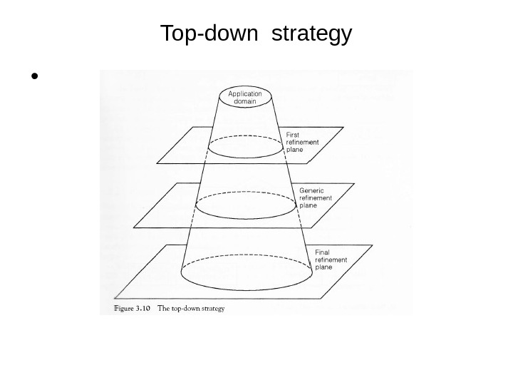 Top-down strategy •