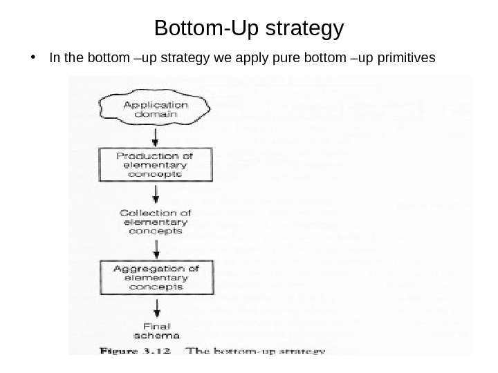 Bottom-Up strategy • In the bottom –up strategy we apply pure bottom –up primitives