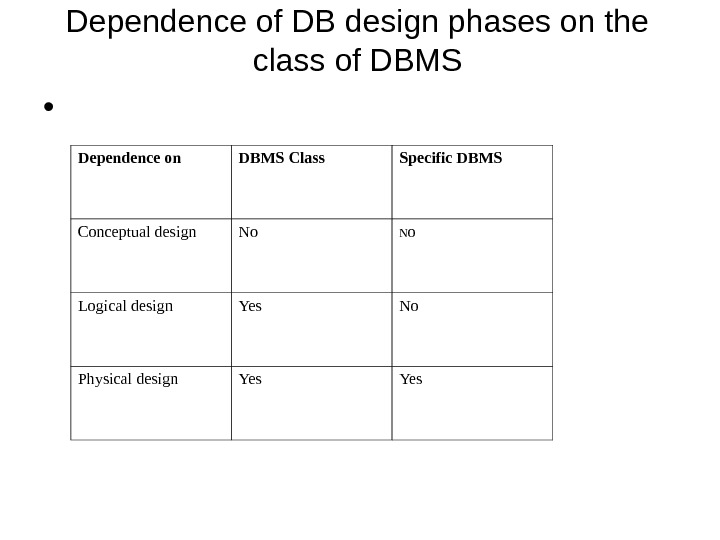 Dependence of DB design phases on the class of DBMS •  Dependence on DBMS Class