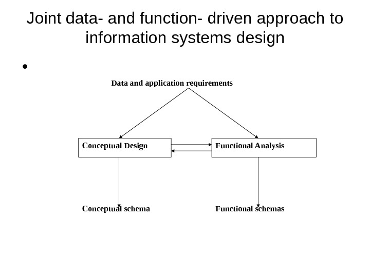 Joint data- and function- driven approach to information systems design •  Data and application requirements