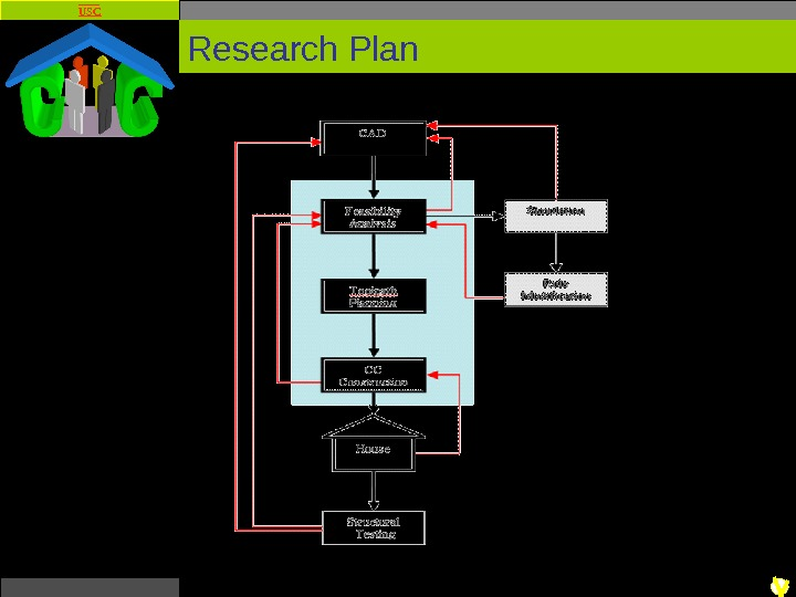 USC Research Plan