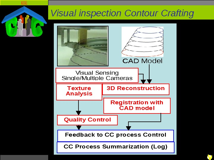 USC Visual inspection Contour Crafting Visual Sensing Single/Multiple Cameras CAD Model 3 D Reconstruction