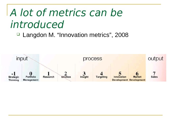 "A lot of metrics can be introduced Langdon M. ""Innovation metrics"", 2008"