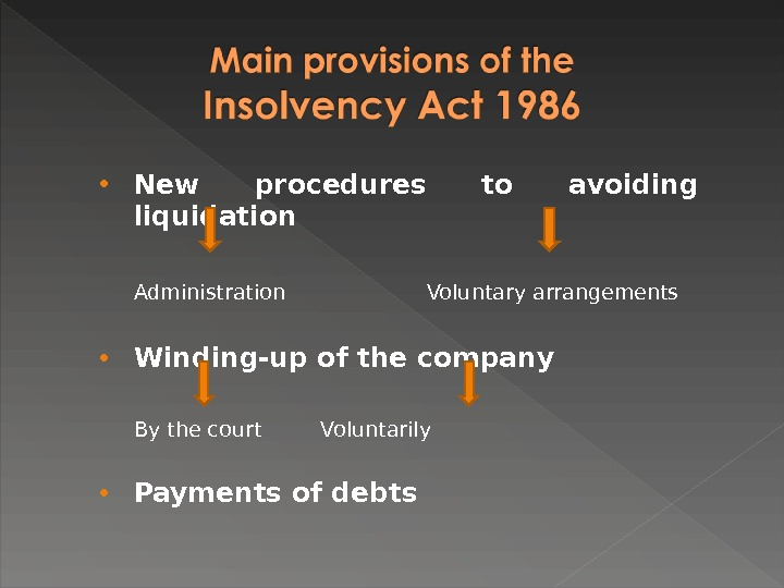 New procedures to avoiding liquidation Administration     Voluntary arrangements Winding-up of the