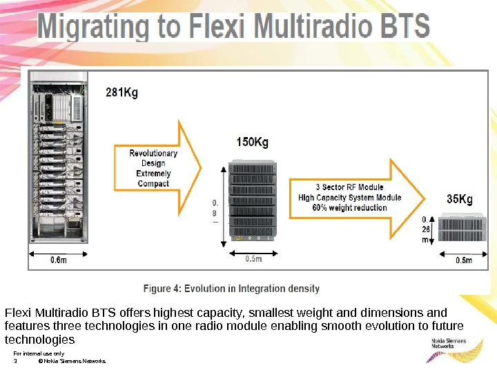 For internal use only 3 © Nokia Siemens Networks. Flexi Multiradio BTS offers highest capacity, smallest