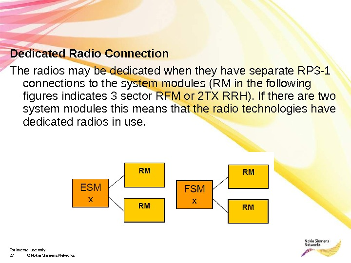 For internal use only 27 © Nokia Siemens Networks. Dedicated Radio Connection The radios may be
