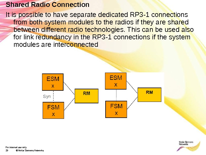 For internal use only 29 © Nokia Siemens Networks. Shared Radio Connection It is possible to