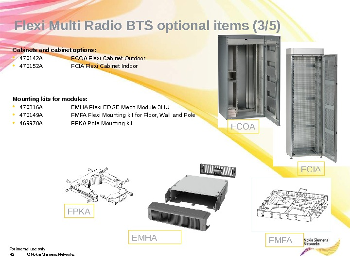 For internal use only 42 © Nokia Siemens Networks. Flexi Multi Radio BTS optional items (3/5)