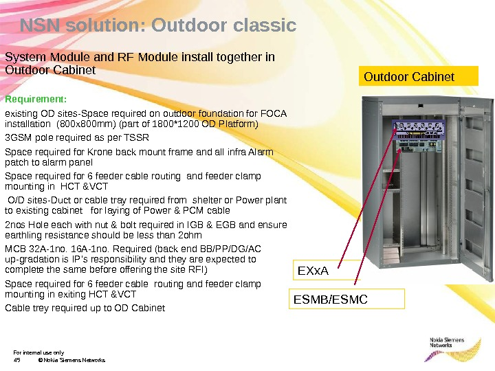 For internal use only 45 © Nokia Siemens Networks NSN solution: Outdoor classic  System Module