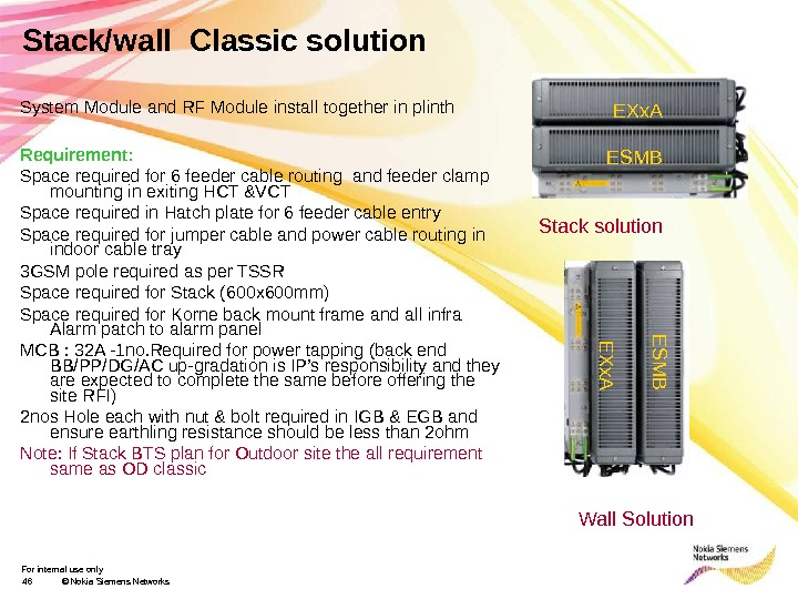 For internal use only 46 © Nokia Siemens Networks. Stack/wall Classic solution  System Module and