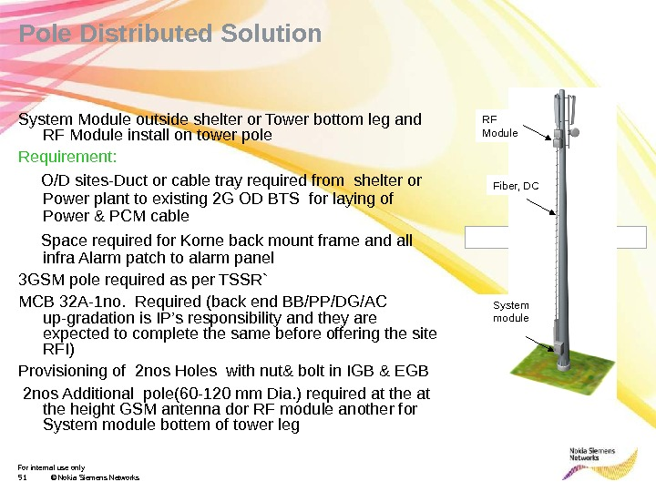 For internal use only 51 © Nokia Siemens Networks. Pole Distributed Solution System Module outside shelter