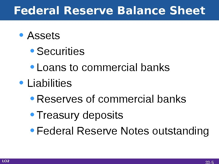 • Assets • Securities • Loans to commercial banks • Liabilities • Reserves of commercial