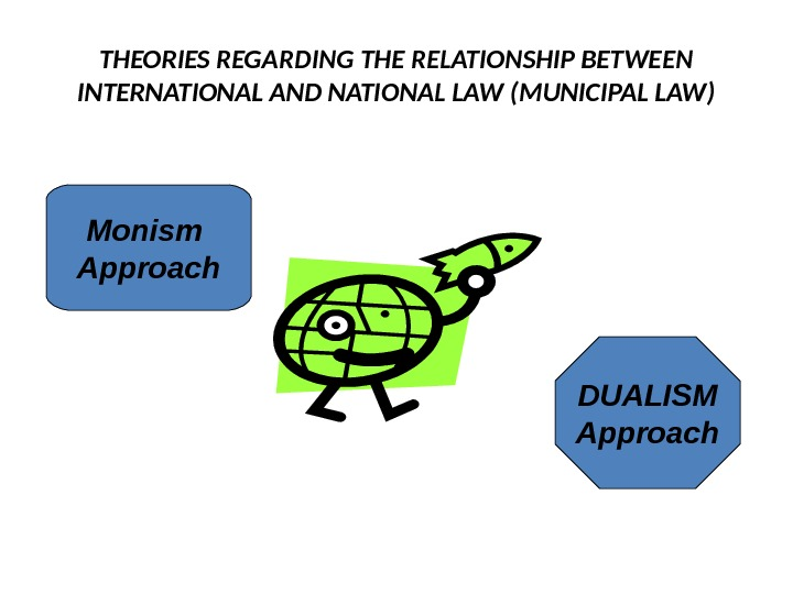 THEORIES REGARDING THE RELATIONSHIP BETWEEN INTERNATIONAL AND NATIONAL LAW (MUNICIPAL LAW) Monism Approach DUALISM Approach