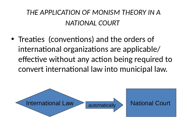 THE APPLICATION OF MONISM THEORY IN A NATIONAL COURT  • Treaties (conventions) and the orders