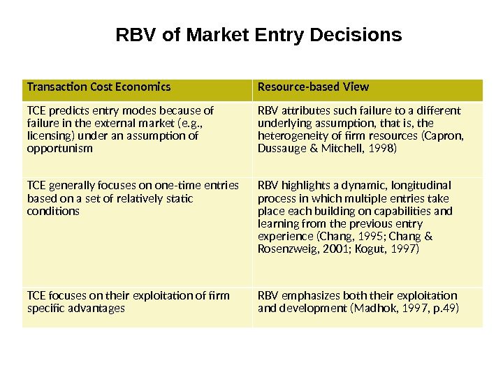 RBV of Market Entry Decisions Transaction Cost Economics Resource-based View TCE predicts entry modes because of