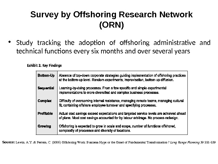 Survey by Offshoring Research Network (ORN) • Study tracking the adoption of offshoring administrative and technical