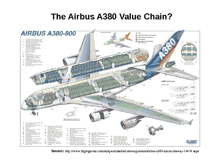 The Airbus A 380 Value Chain? Source:  http: //www. flightglobal. com/airspace/media/cutawayposters/airbusa 380 microcutaway 14474. aspx