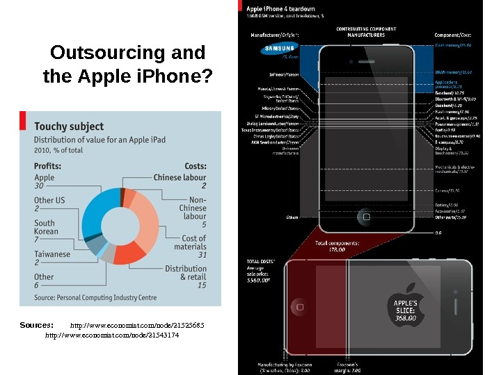 Outsourcing and the Apple i. Phone? Sources: http: //www. economist. com/node/21525685 http: //www. economist. com/node/21543174