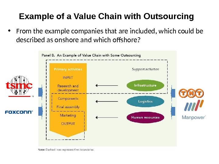 Example of a Value Chain with Outsourcing • From the example companies that are included, which