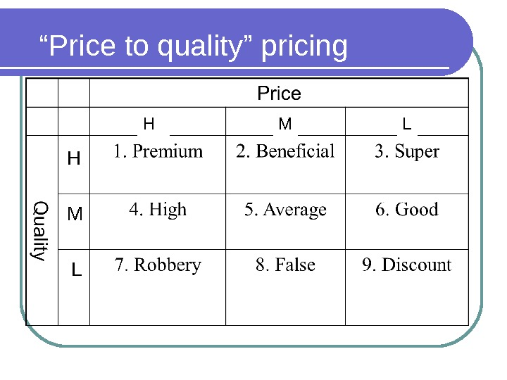 """ Price to quality"" pricing H H M M L L"