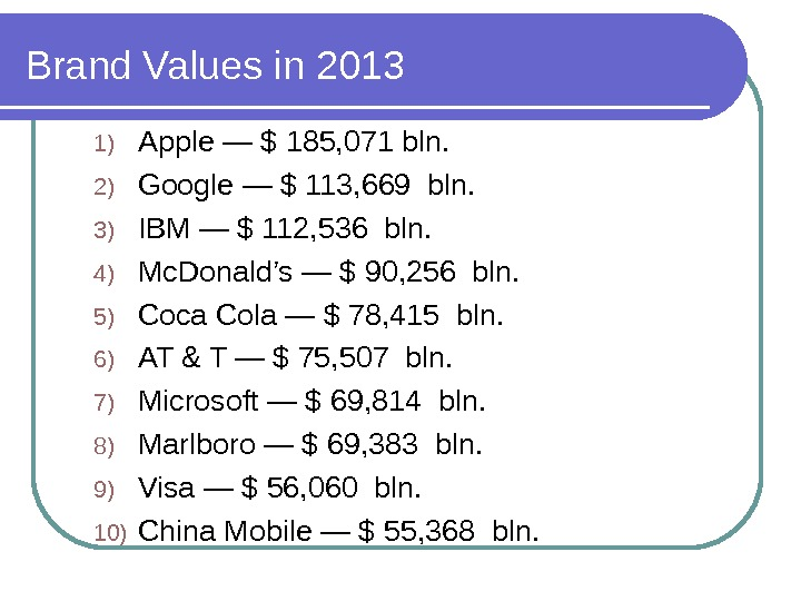 Brand Values in 2013  1) Apple — $ 185, 071 bln. 2) Google — $