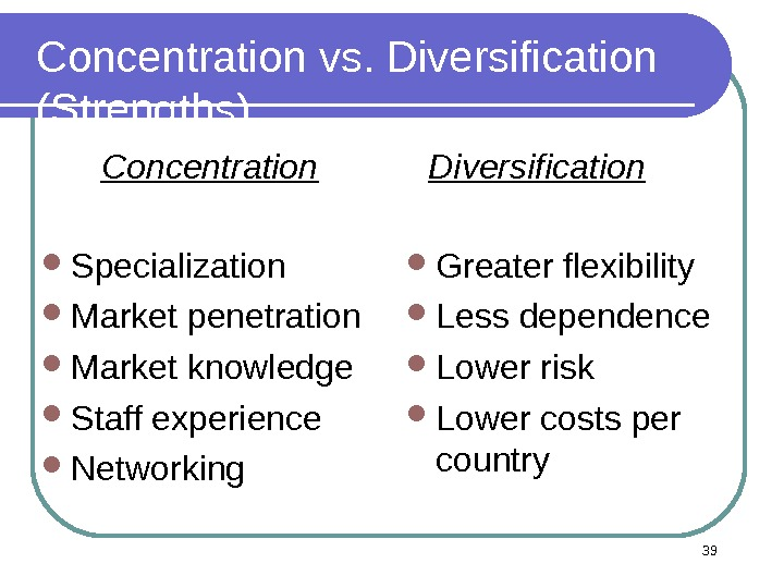 39 Concentration vs. Diversification (Strengths) Specialization Market penetration Market knowledge Staff experience Networking  Greater flexibility