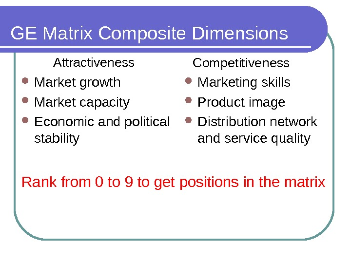 GE Matrix Composite Dimensions Attractiveness Market growth Market capacity Economic and political stability Competitiveness Marketing skills