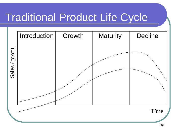 Traditional Product Life Cycle Introduction Growth Maturity Decline S a le s / p ro fit