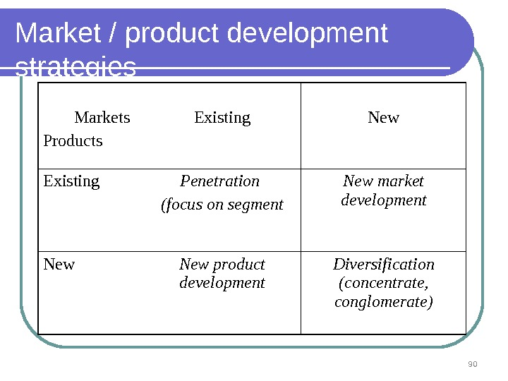 Market / product development strategies Markets  Products Existing New Existing Penetration  ( focus on