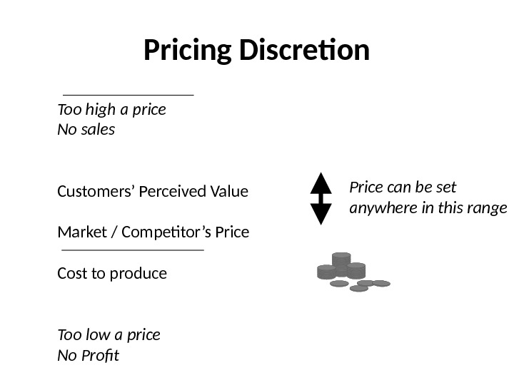 Pricing Discretion Too high a price No sales Customers' Perceived Value Market / Competitor's Price Cost