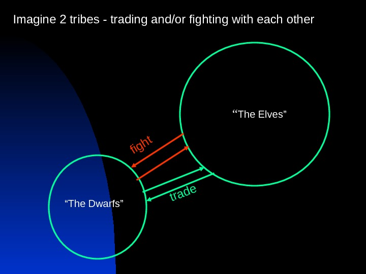 "Imagine 2 tribes - trading and/or fighting with each other  "" The Elves"" "" The"