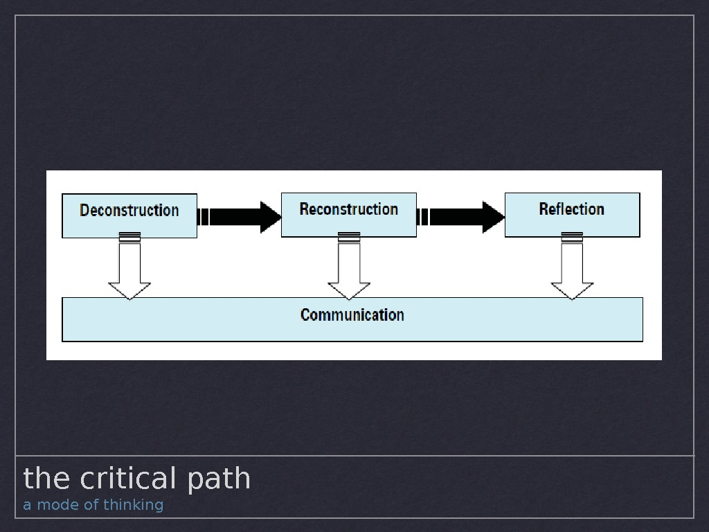 the critical path a mode of thinking