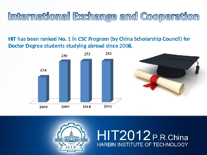 HIT has been ranked No. 1 in CSC Program (by China Scholarship Council) for Doctor Degree