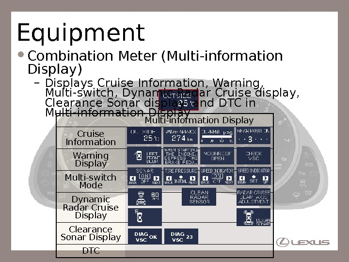 Multi-information Display Cruise Information Warning Display Multi-switch Mode Dynamic Radar Cruise Display Clearance Sonar Display DTCEquipment
