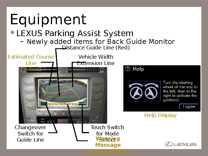 Check surroundings for safety. Equipment LEXUS Parking Assist System – Newly added items for Back Guide