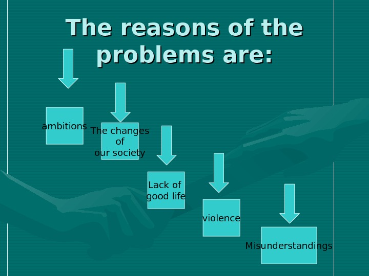The reasons of the problems are: ambitions Lack of good life. The changes  of our