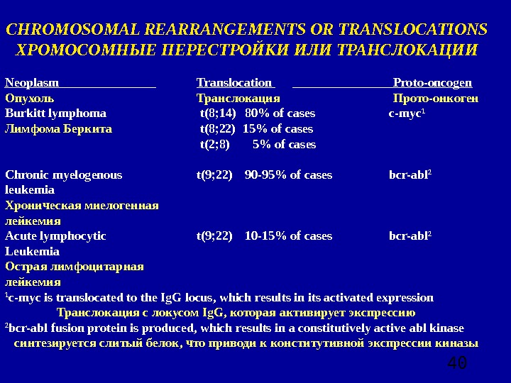 40 CHROMOSOMAL REARRANGEMENTS OR TRANSLOCATIONS ХРОМОСОМНЫЕ ПЕРЕСТРОЙКИ ИЛИ ТРАНСЛОКАЦИИ Neoplasm
