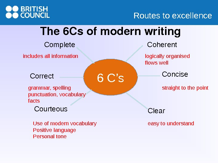 Routes to excellence 6 C 's Coherent Concise Clear. Courteous. Correct Complete logically organised flows well