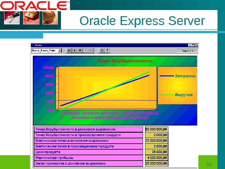 50 Oracle Express Server