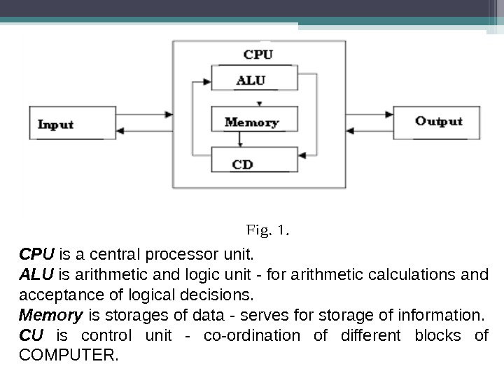 CPU  is a central processor unit. ALU is arithmetic and logic unit - for arithmetic