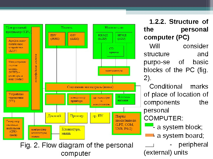 1. 2. 2.  Structure of the personal computer (PC) Will consider structure and purpo-se of
