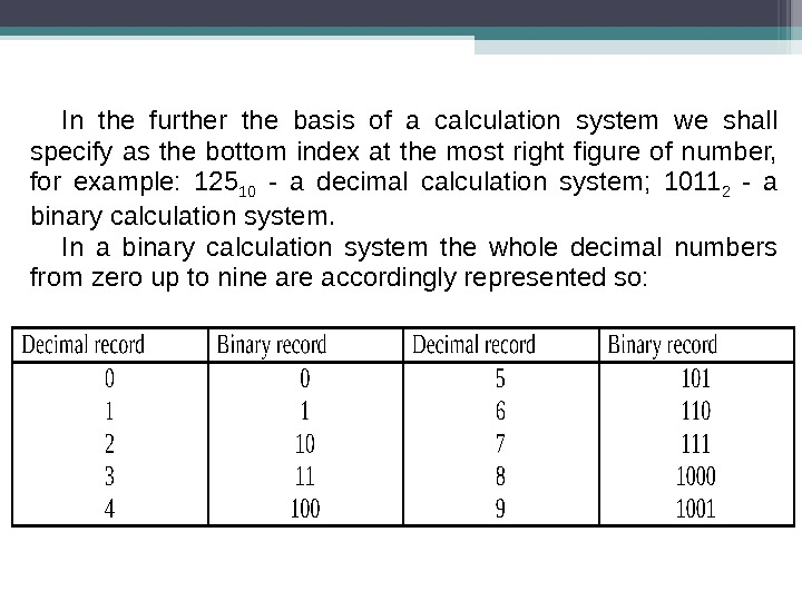 In the further the basis of a calculation system we shall specify as the bottom index