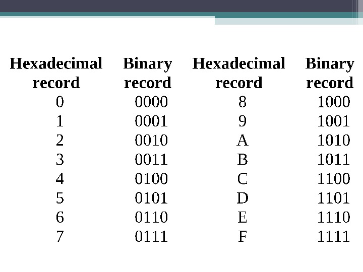 Lecture № 1  4  Calculation systems  Hexadecimal