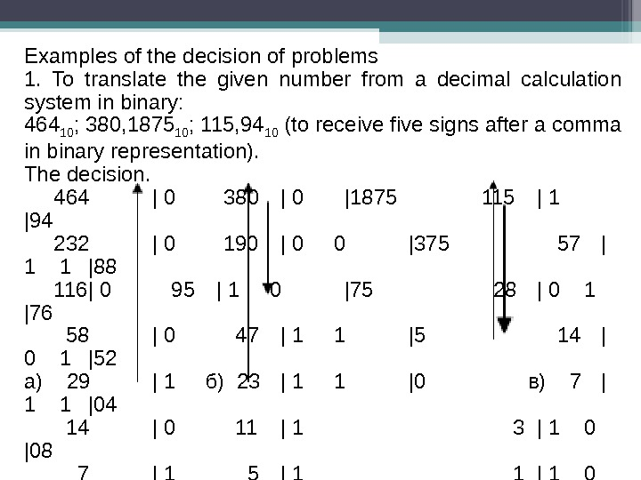 Examples of the decision of problems 1.  To translate the given number from a decimal