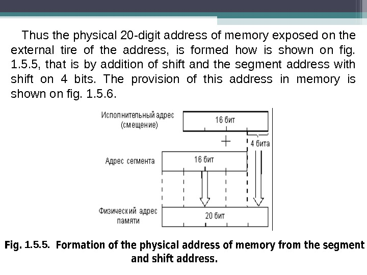 Thus the physical 20 -digit address of memory exposed on the external tire of the address,