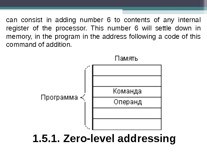can consist in adding number 6 to contents of any internal register of the processor.