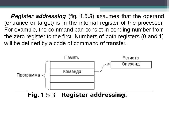 Register addressing (fig.  1. 5. 3) assumes that the operand (entrance or target) is in